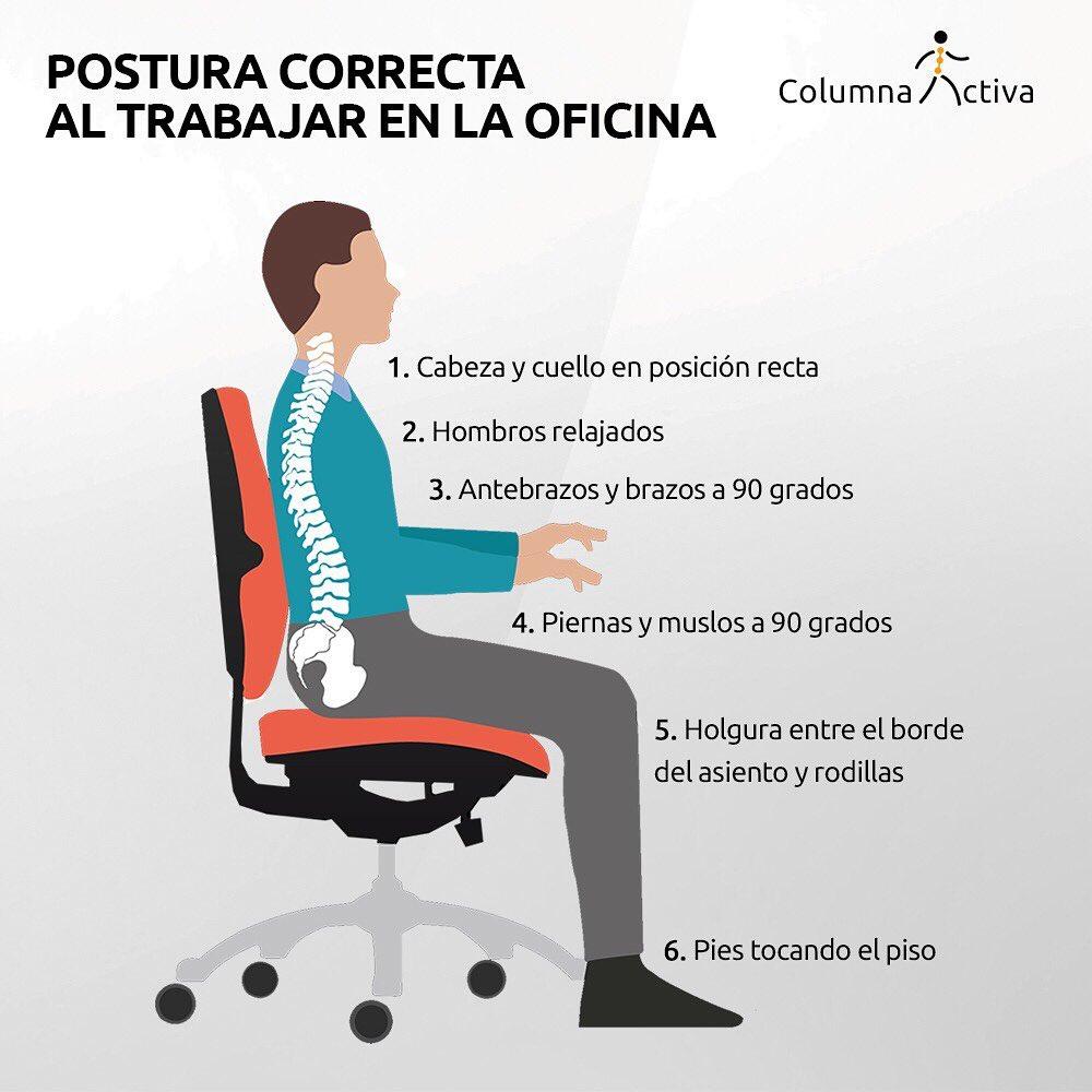 postura correcta al trabajar en la oficina