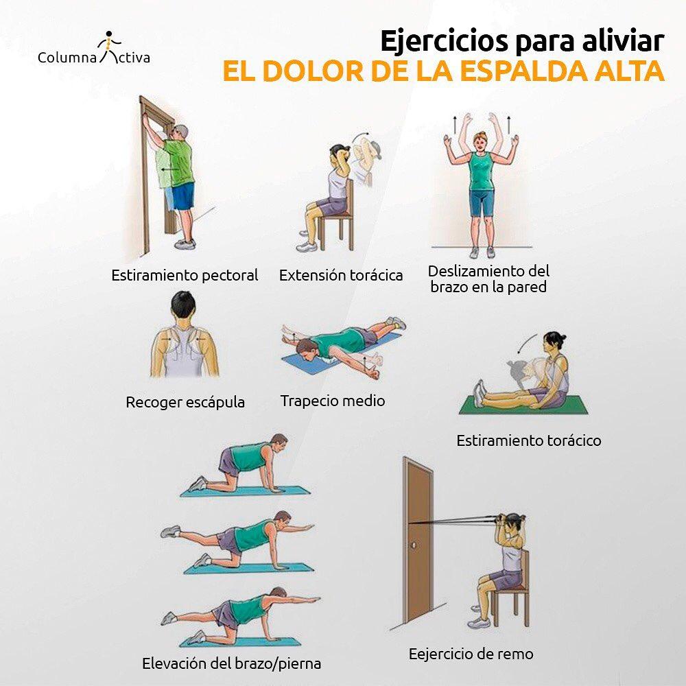 El dolor de espalda alta